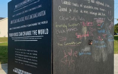 Interactive Chalkboard Cube